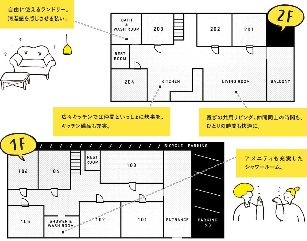 アパートメントの間取り図