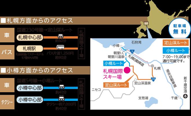 札幌国際スキー場(札幌・小樽からのアクセス)