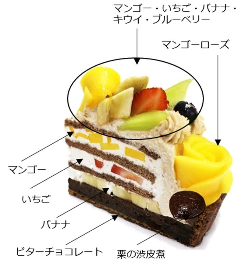 フルーツマロンショートの構成