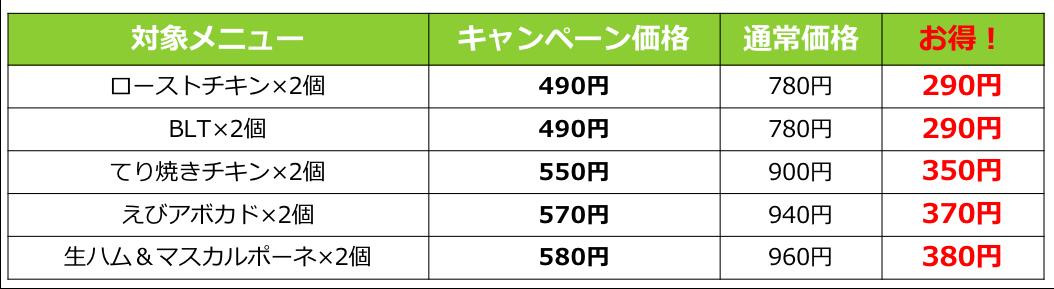 『サンドイッチ2個目100円キャンペーン』の価格表