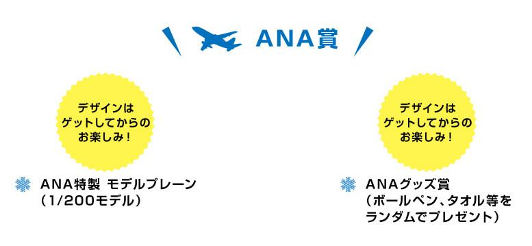 『ANA×B.LEAGUE×ARリアル謎解きゲーム 消えたレジェンドを探せ!』のANA賞