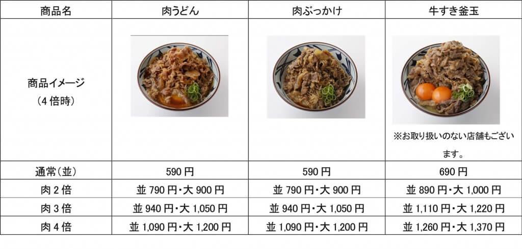 丸亀製麺『肉祭り』の料金表