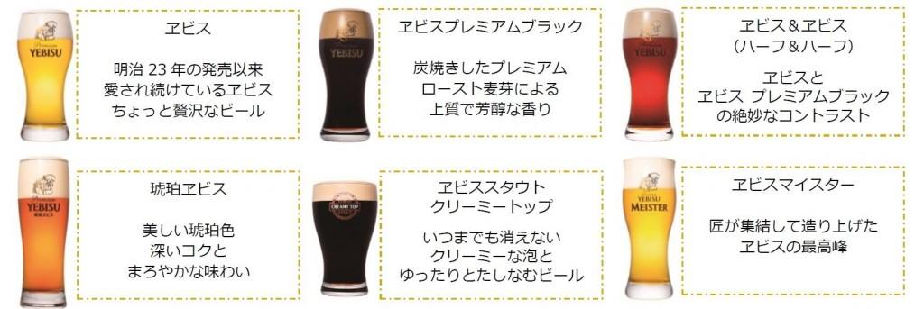 ヱビス生ビール各種