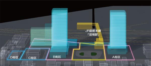 「北3東11周辺地区第一種市街地再開発事業」(イメージ図)