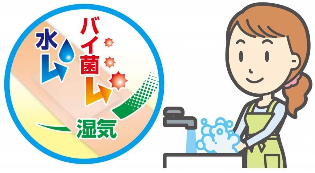 『サビオ』絆創膏シリーズ〜便利〜