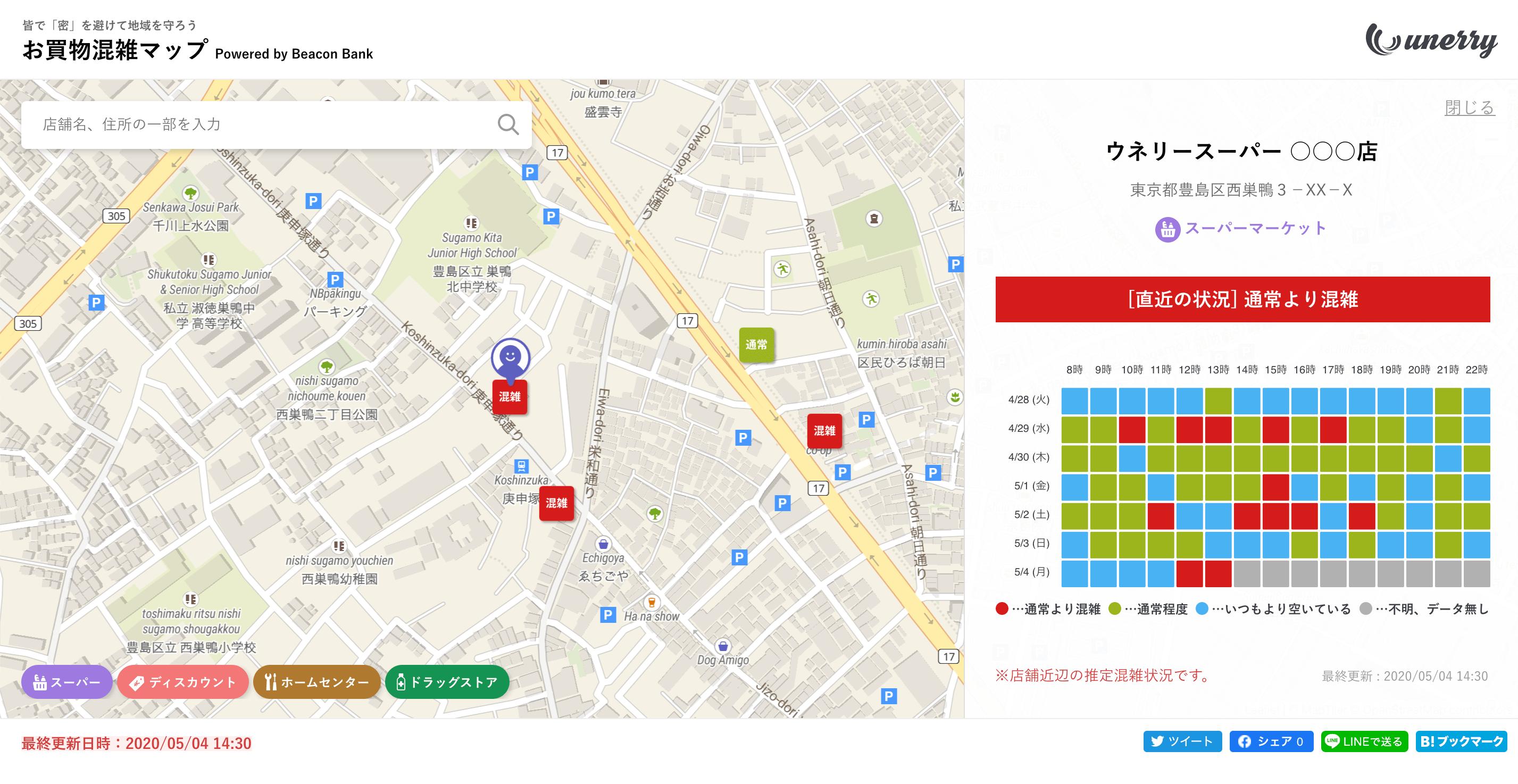 お買物混雑マップ(PC版)