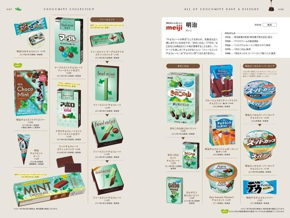 チョコミント本のチョコミント図鑑