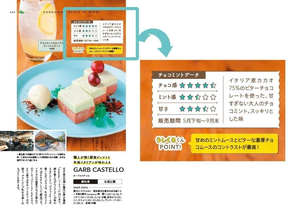 チョコミント本のカフェページ
