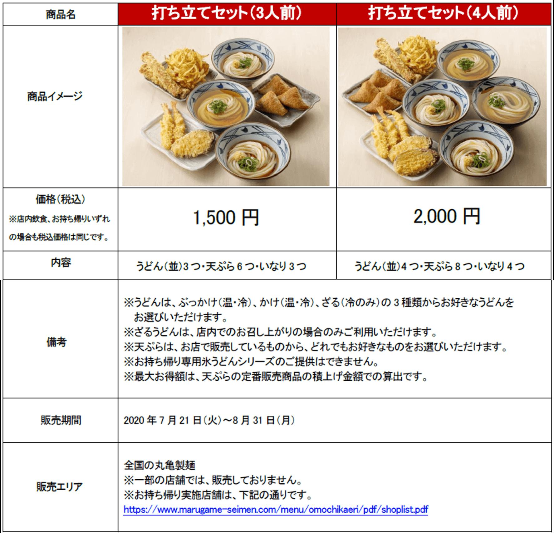 丸亀製麺の『打ち立てセット』