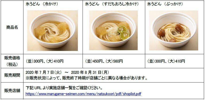 丸亀製麺の『氷うどん』