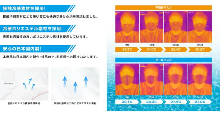 タワーレコード×北海道日本ハムファイターズのクールマスクの効果