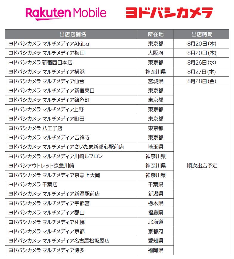 楽天モバイルショップのヨドバシカメラ出店表
