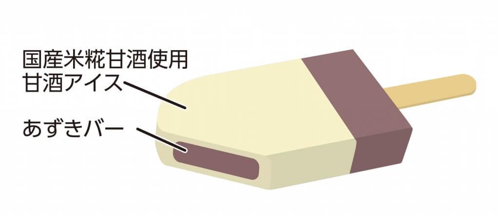 井村屋『甘酒あずきバー』