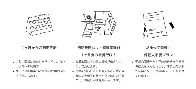 日本初の同棲特化サービス『おためし同棲』のメリット