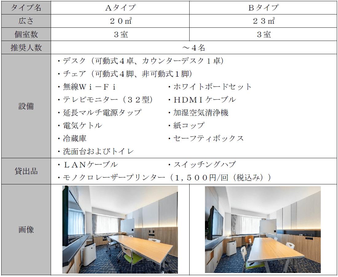 京王プレリアホテル札幌の個室レンタルオフィス-個室タイプ
