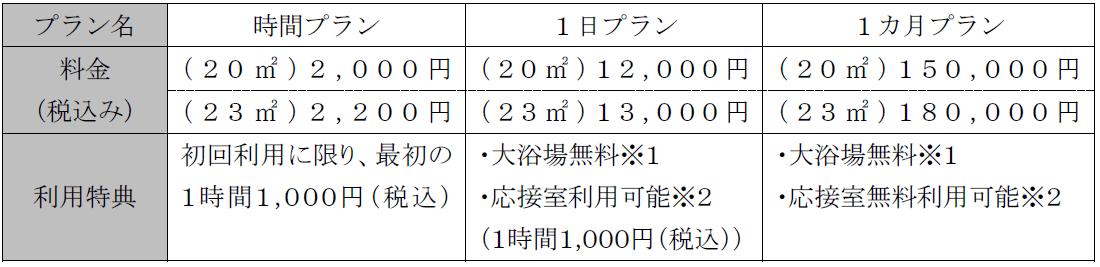 京王プレリアホテル札幌の個室レンタルオフィス-利用料金