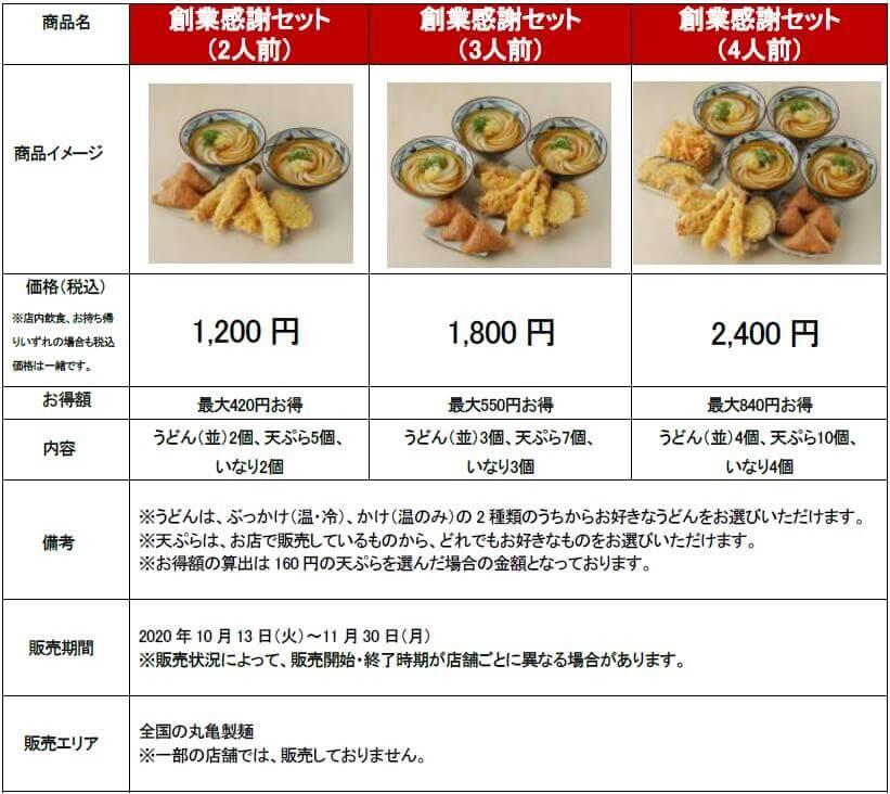 丸亀製麺の『創業感謝セット』詳細