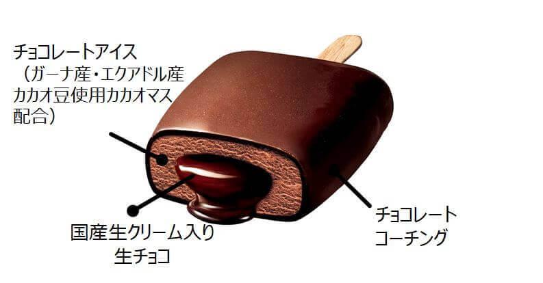 『フォンディチョコレート』の構成