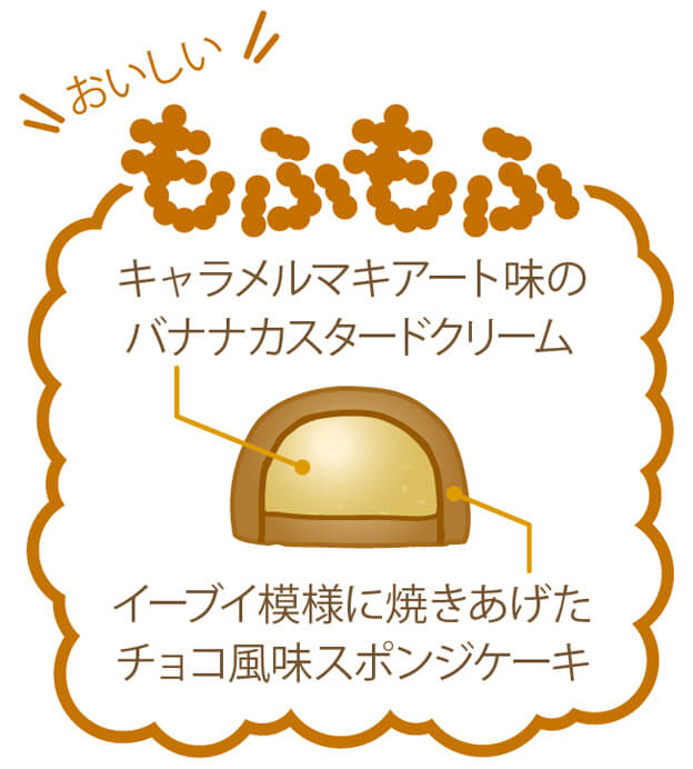 『イーブイ東京ばな奈』 の中味