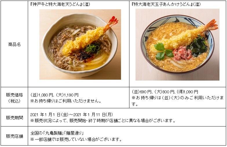 讃岐うどん専門店「丸亀製麺」-『神戸牛と特大海老天うどん』・『特大海老天玉子あんかけうどん』