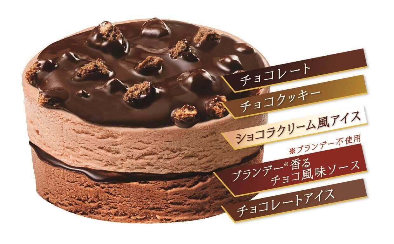 『明治 エッセル スーパーカップSweet's 4層仕立てのガトーショコラ』の構造