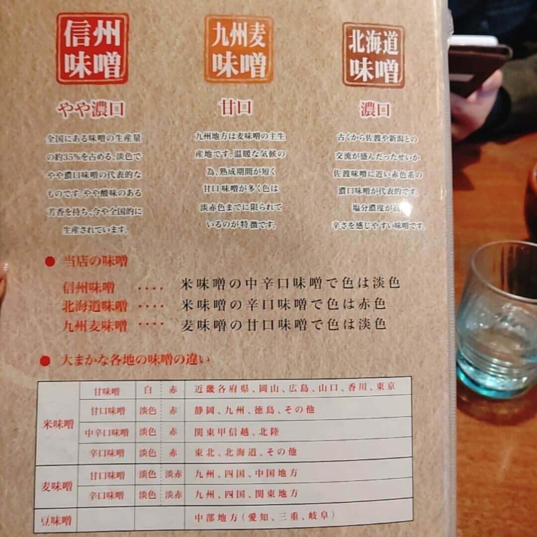 麺場 田所商店 札幌平岸店の味噌の種類