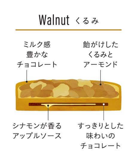 ロイズ『ロイズフロランタンショコラ』-ウォルナッツ