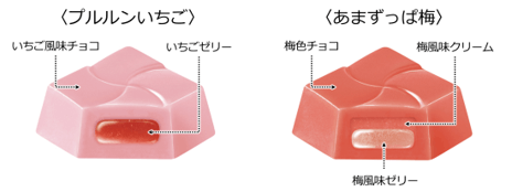 『ビッグチロル〈レインボーBOX〉』-プルルンいちご・あまずっぱ梅