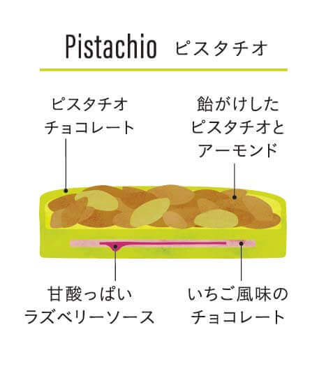 ロイズ『ロイズフロランタンショコラ』-ピスタチオ