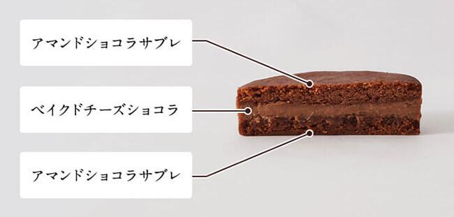 ルタオの『プティフロマージュショコラ』の構成