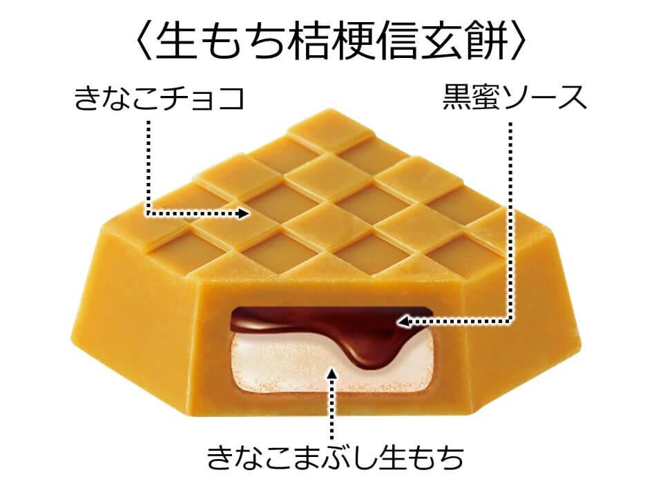 『チロルチョコ〈生もち桔梗信玄餅〉』の構成