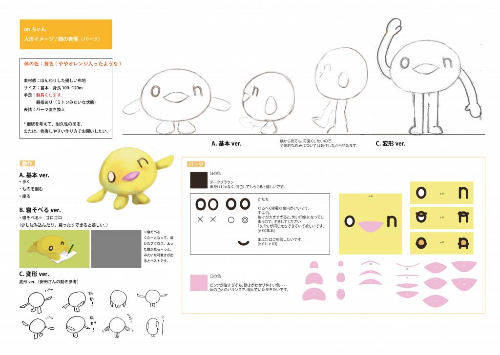『onちゃんのきょうはどんなかんじ?』-人形デザイン画