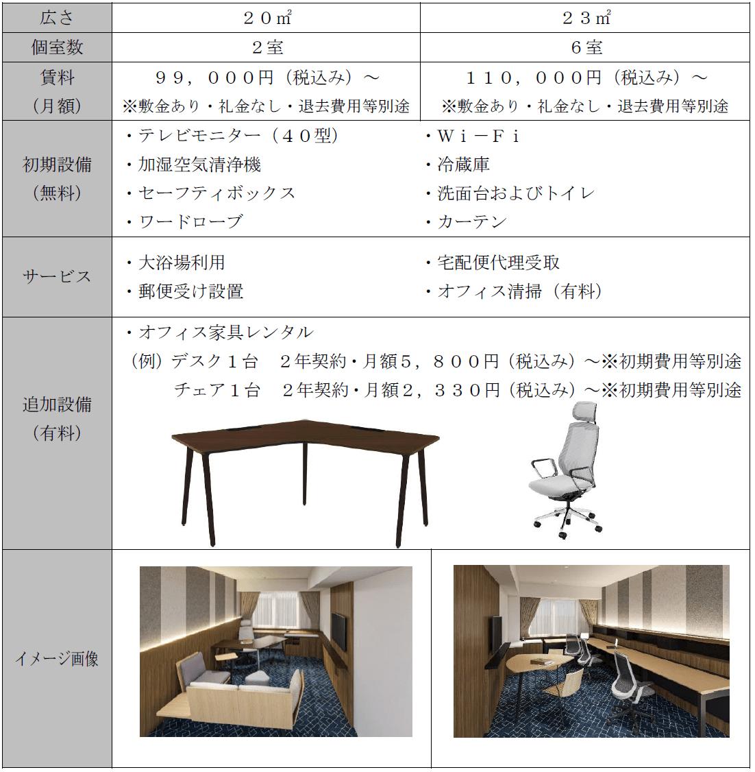 京王プレリアホテル札幌の『カスタムオフィス』概要
