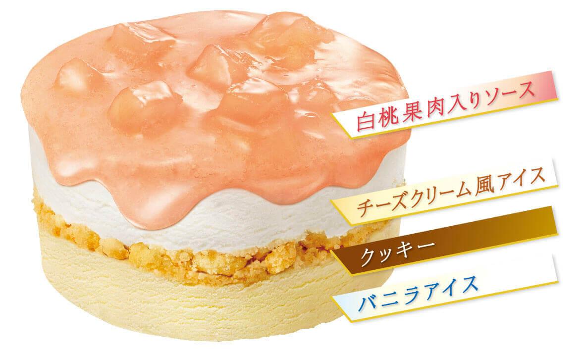 『明治 エッセル スーパーカップSweet's 白桃のタルト』の構造