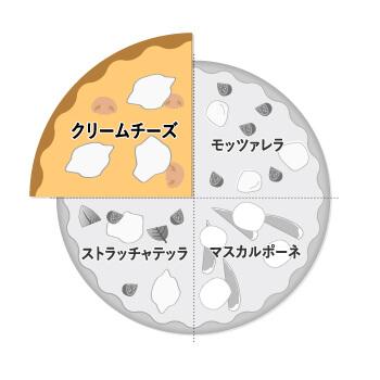 PIZZA-LA(ピザーラ)の『マルゲリータクォーター』-クリームチーズ