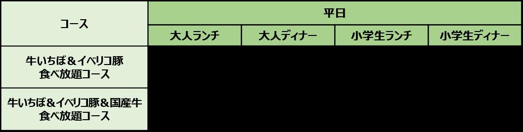しゃぶ葉-『牛いちぼ&イベリコ豚食べ放題』の価格