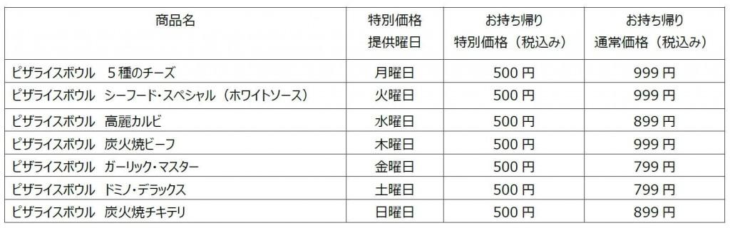 ドミノ・ピザの『ピザライスボウル日替わりワンコイン』キャンペーン