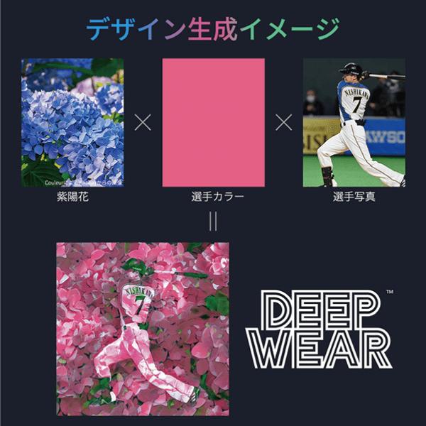 DeepWear™デザイン生成イメージ