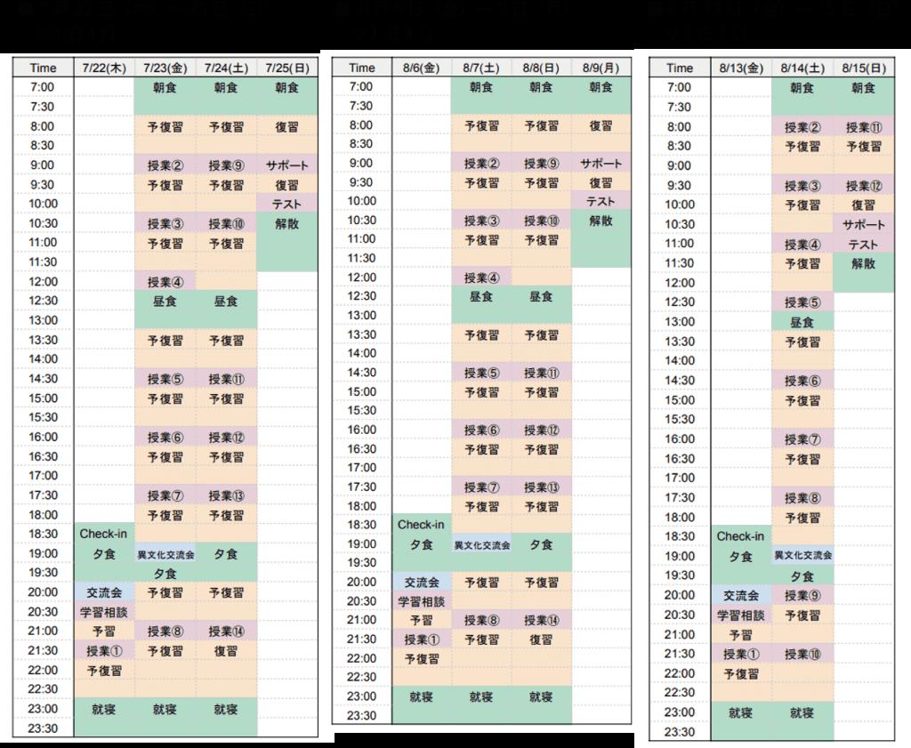 札幌グランドホテル・札幌パークホテルの『夏休み英語合宿コース』-各コース 受講プログラム