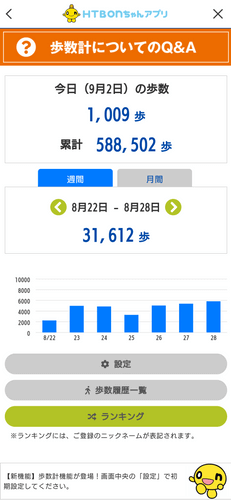 HTBonちゃんアプリ(歩数計)(C)HTB