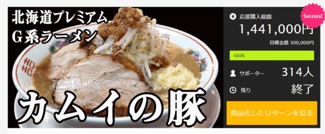 『カムイの豚味噌』のクラウドファンディング
