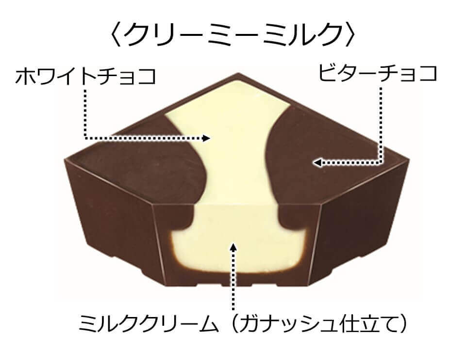 『チロルチョコ〈クリーミーミルク〉』