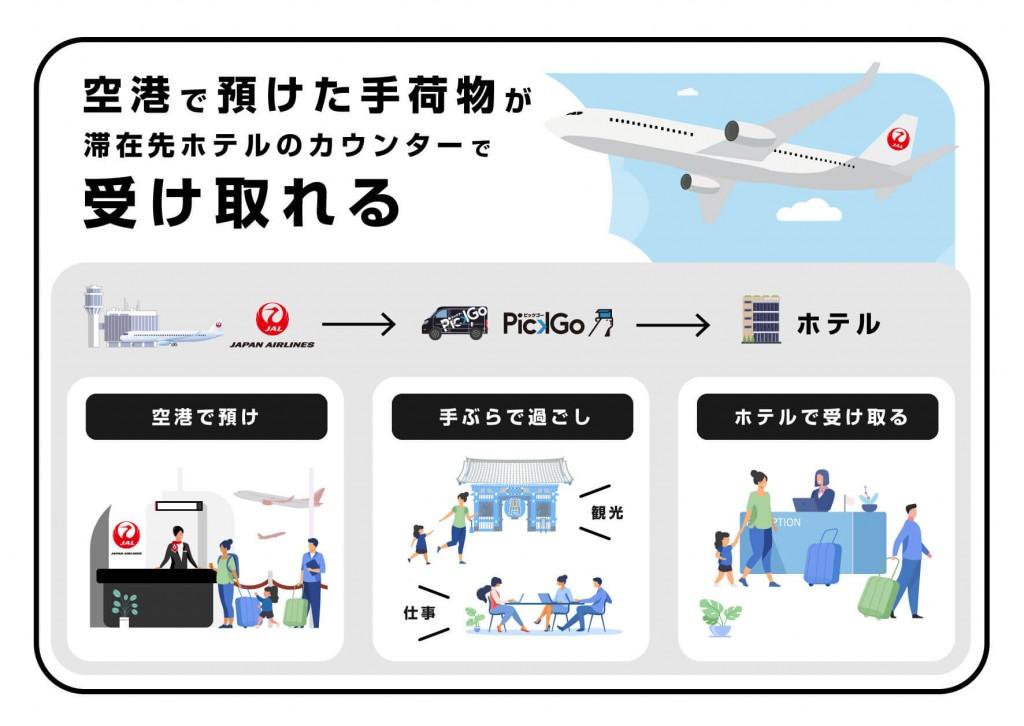 日本航空株式会社×CBcloud株式会社-手荷物当日配送サービスの実証実験第2弾