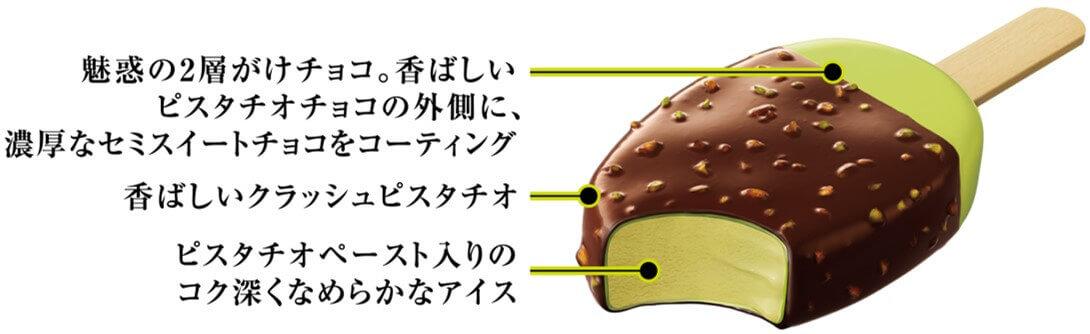 『PARM(パルム)ダブルチョコ ピスタチオ&チョコレート』の構成