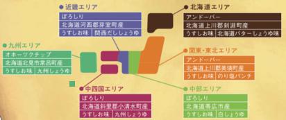 『ポテトチップス 北海道じゃがいも物語』-エリアごとの発売商品の組み合わせ